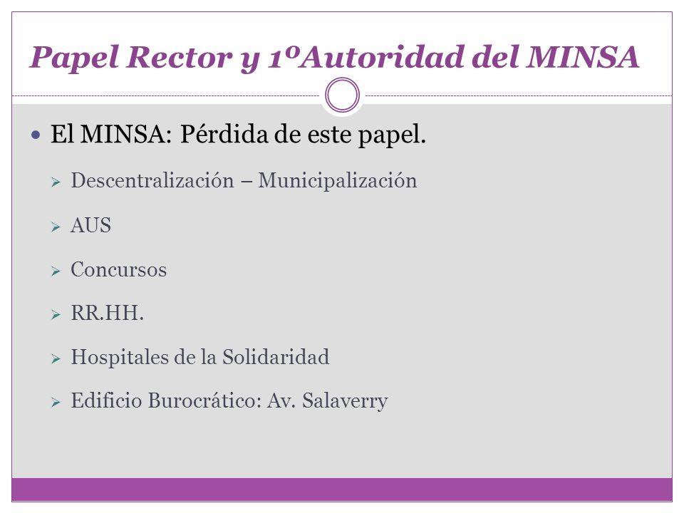 Papel Rector y 1ºAutoridad del MINSA
