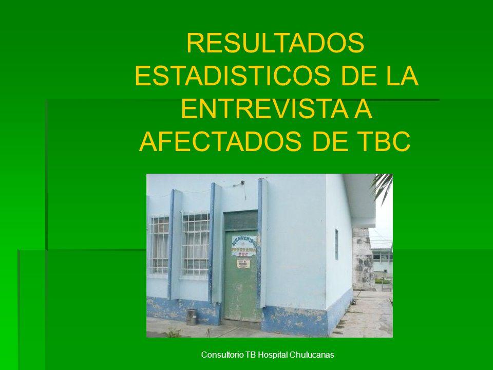 RESULTADOS ESTADISTICOS DE LA ENTREVISTA A AFECTADOS DE TBC
