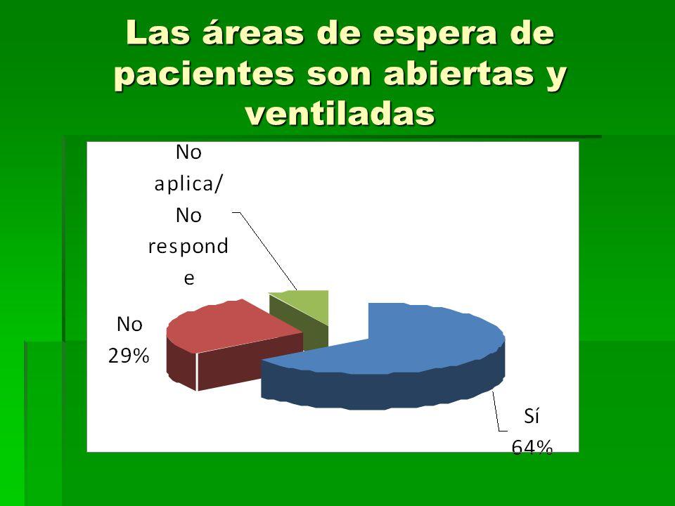 Las áreas de espera de pacientes son abiertas y ventiladas
