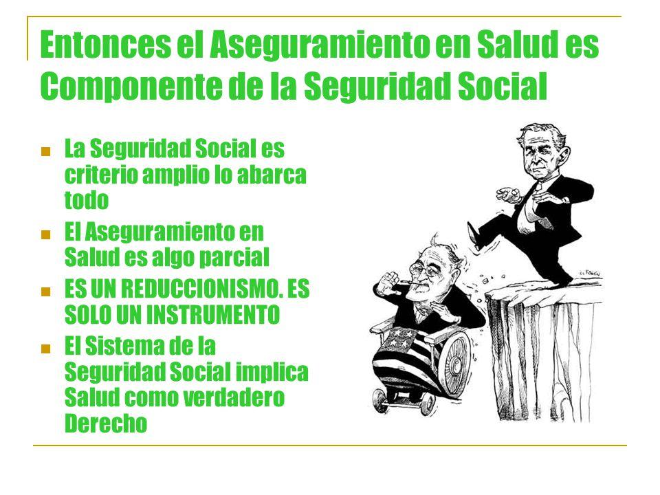 Entonces el Aseguramiento en Salud es Componente de la Seguridad Social