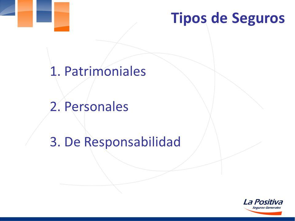 Tipos de Seguros 1. Patrimoniales 2. Personales 3. De Responsabilidad