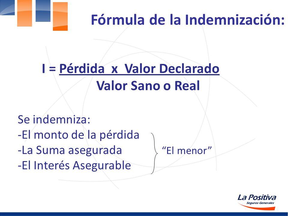 Fórmula de la Indemnización: