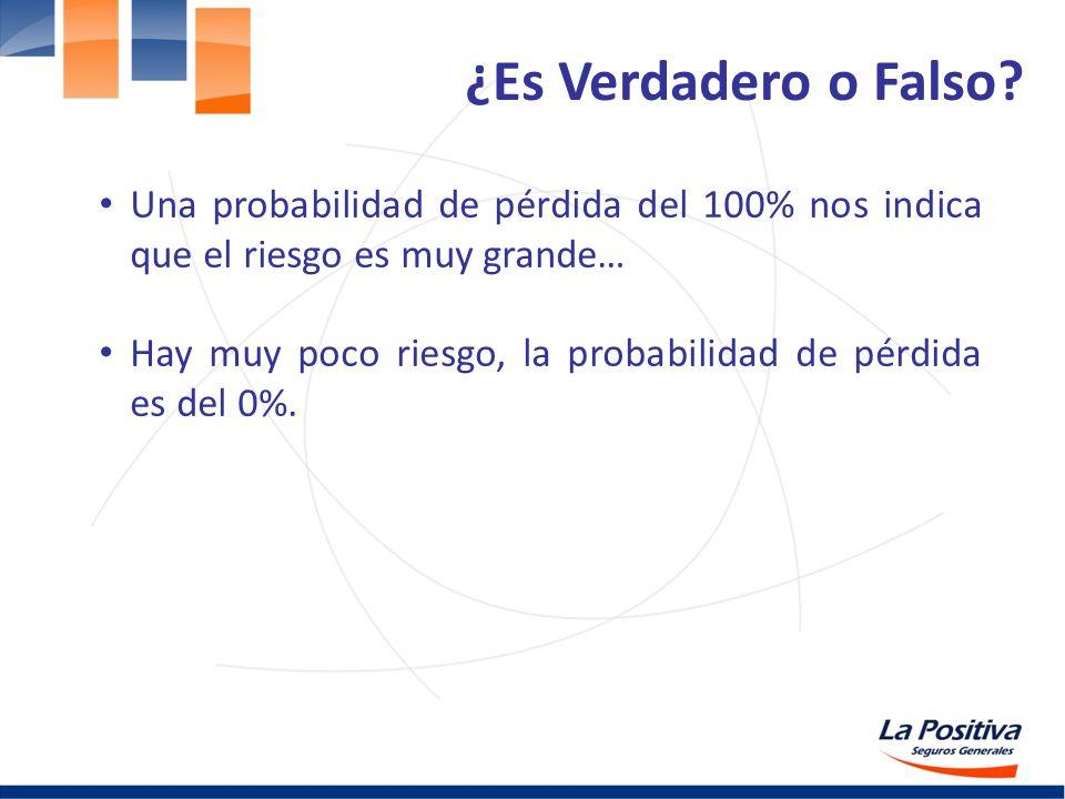 ¿Es Verdadero o Falso Una probabilidad de pérdida del 100% nos indica que el riesgo es muy grande…