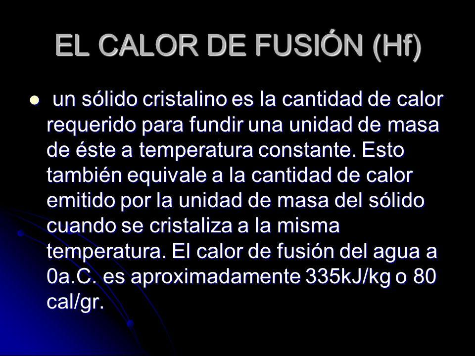 EL CALOR DE FUSIÓN (Hf)