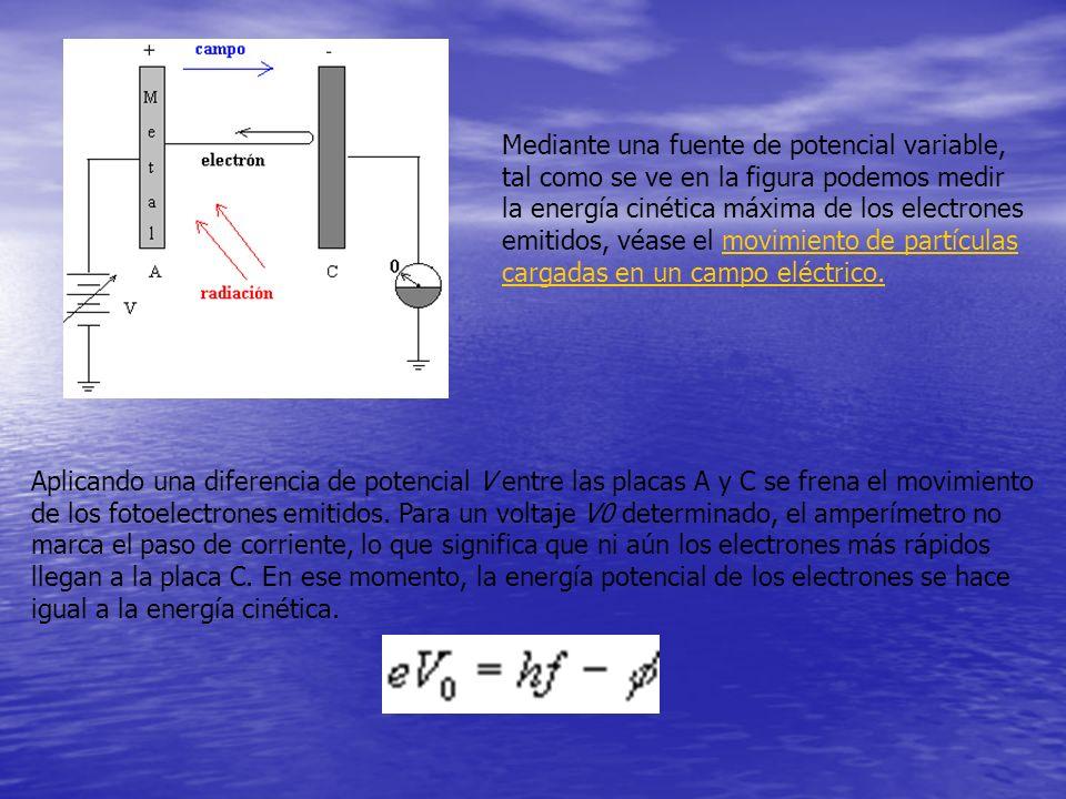 Mediante una fuente de potencial variable, tal como se ve en la figura podemos medir la energía cinética máxima de los electrones emitidos, véase el movimiento de partículas cargadas en un campo eléctrico.