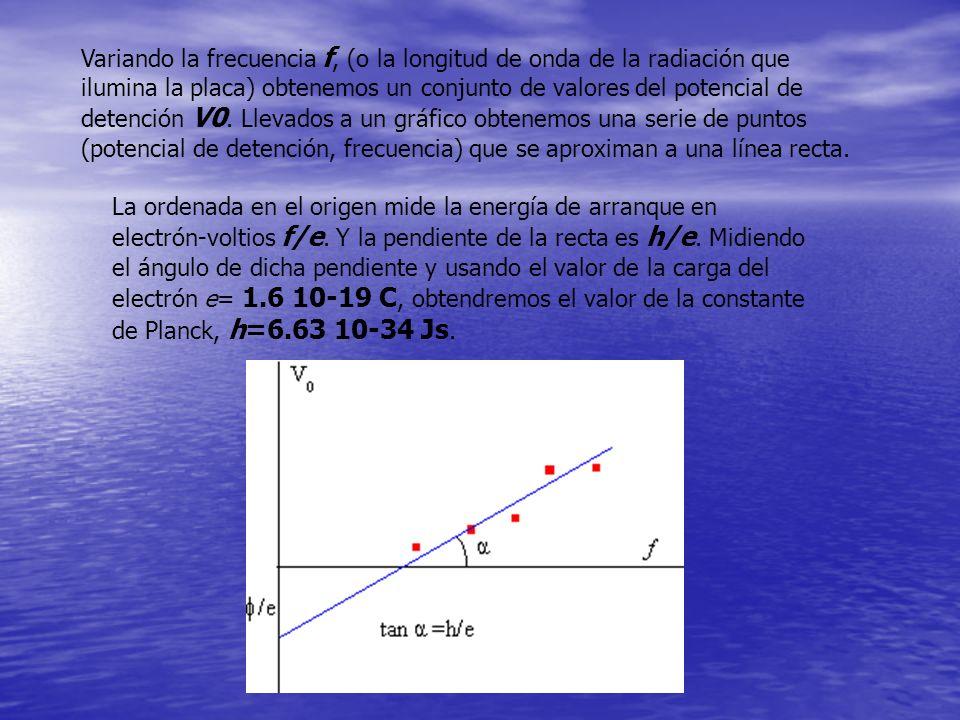 Variando la frecuencia f, (o la longitud de onda de la radiación que ilumina la placa) obtenemos un conjunto de valores del potencial de detención V0. Llevados a un gráfico obtenemos una serie de puntos (potencial de detención, frecuencia) que se aproximan a una línea recta.