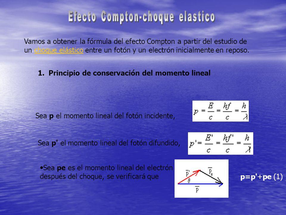 Efecto Compton-choque elastico