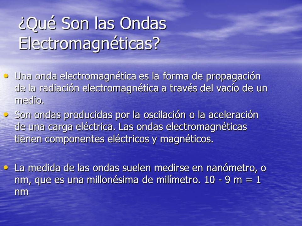 ¿Qué Son las Ondas Electromagnéticas