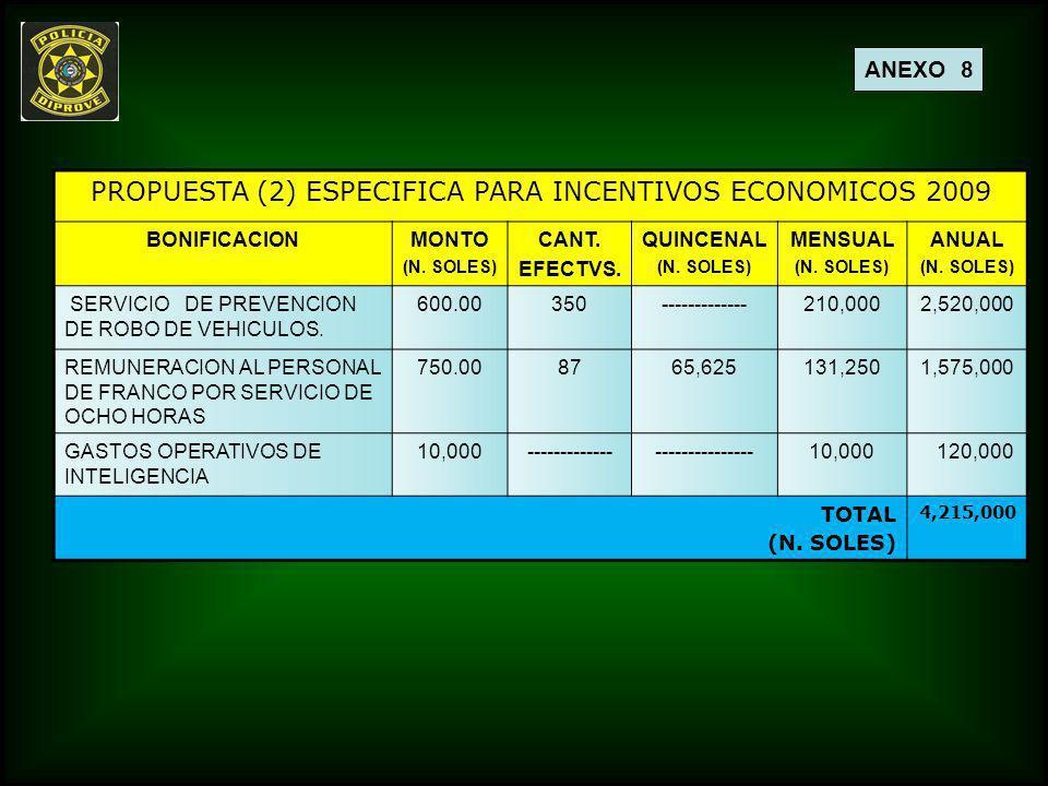 PROPUESTA (2) ESPECIFICA PARA INCENTIVOS ECONOMICOS 2009