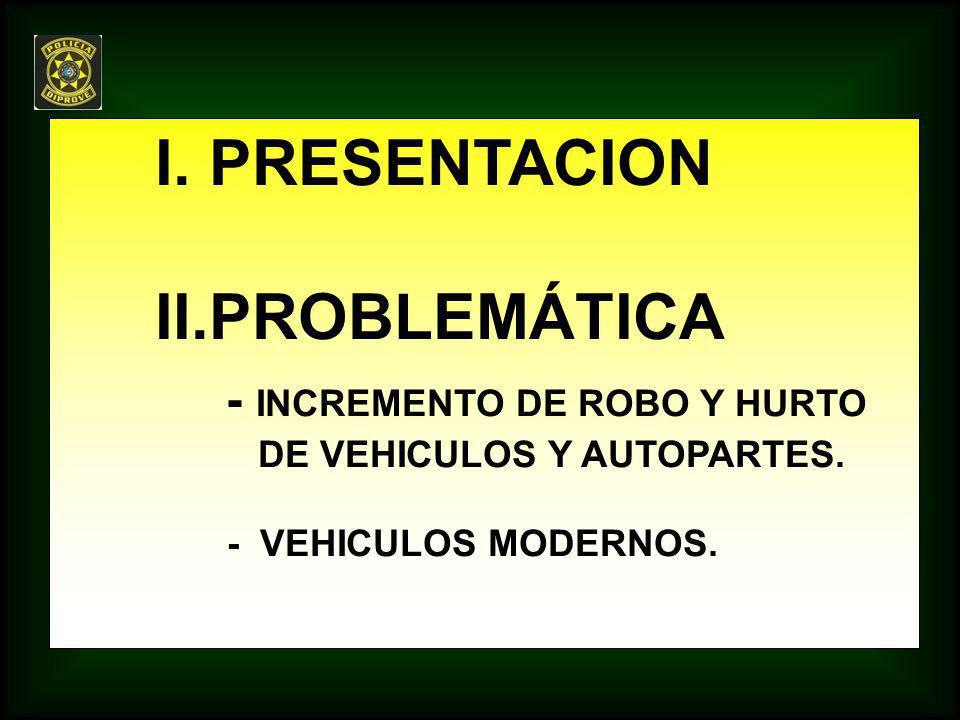 - INCREMENTO DE ROBO Y HURTO DE VEHICULOS Y AUTOPARTES.