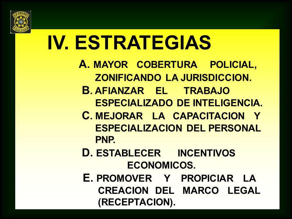 IV. ESTRATEGIAS A. MAYOR COBERTURA POLICIAL, ZONIFICANDO LA JURISDICCION.