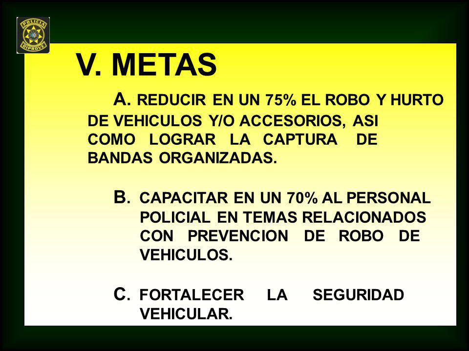 V. METAS