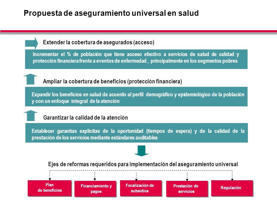 Propuesta de aseguramiento universal en salud
