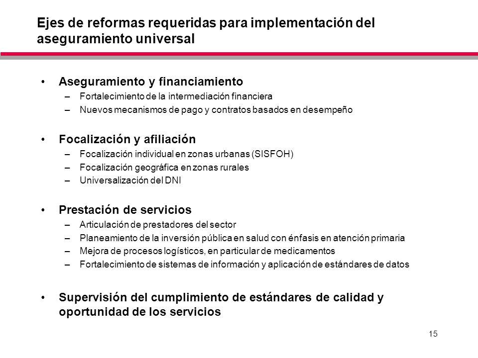 Ejes de reformas requeridas para implementación del aseguramiento universal