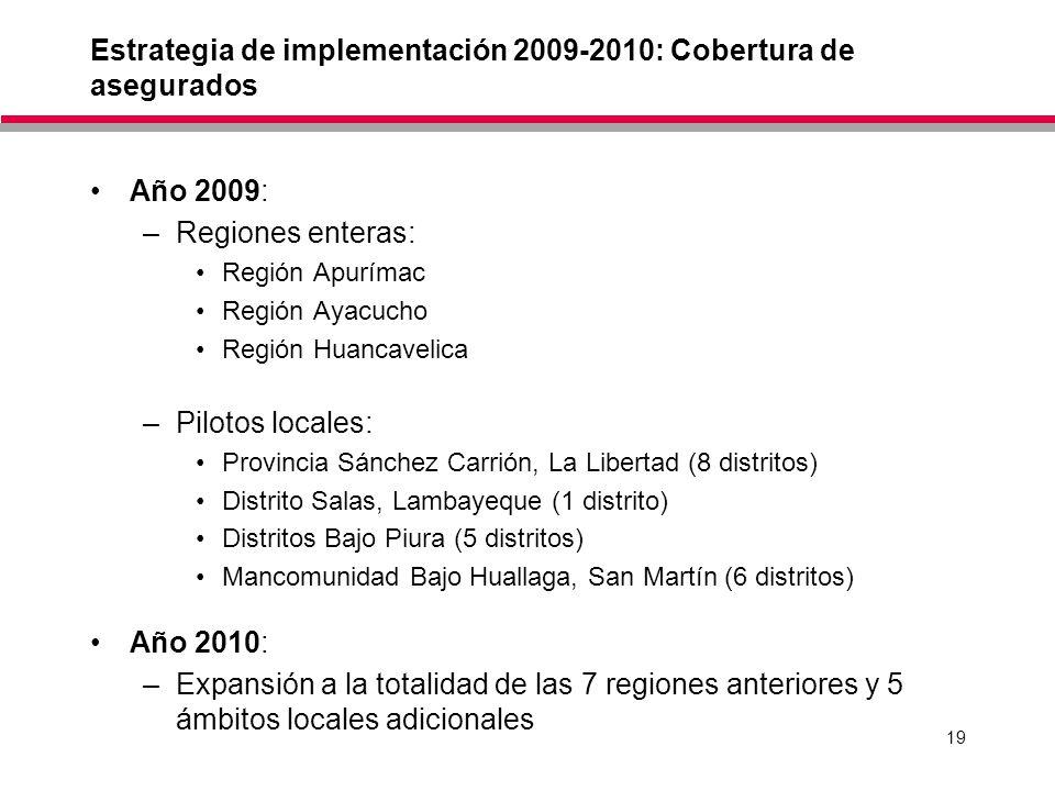 Estrategia de implementación 2009-2010: Cobertura de asegurados