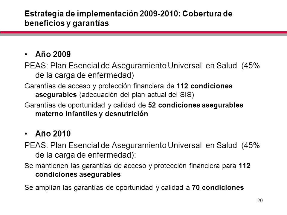 Estrategia de implementación 2009-2010: Cobertura de beneficios y garantías