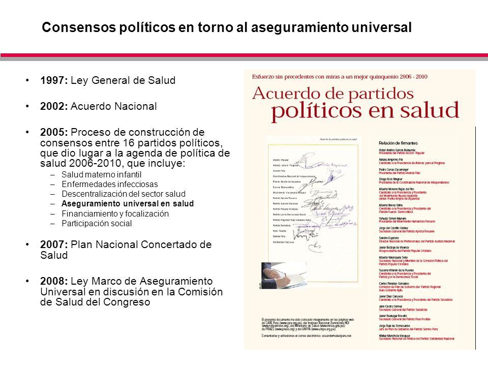 Consensos políticos en torno al aseguramiento universal