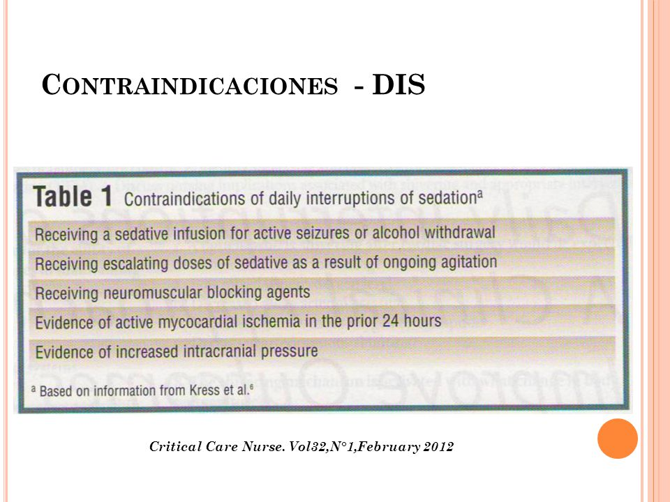 Contraindicaciones - DIS