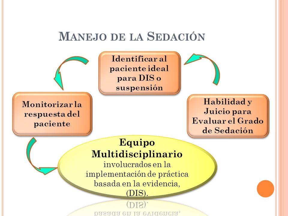 Manejo de la Sedación Equipo Multidisciplinario
