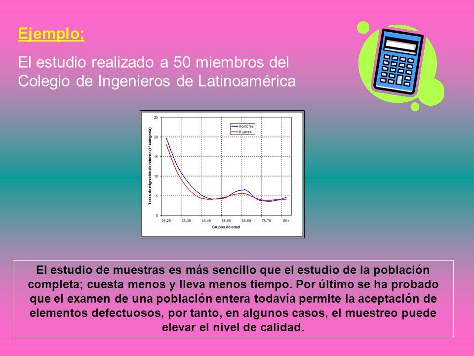Ejemplo; El estudio realizado a 50 miembros del Colegio de Ingenieros de Latinoamérica.