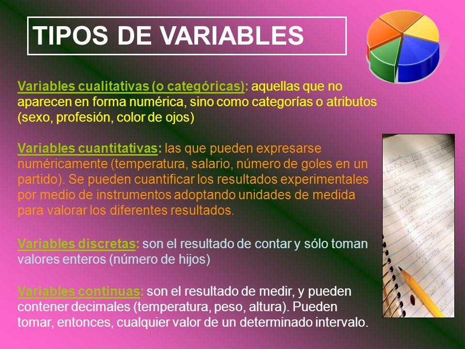 TIPOS DE VARIABLES