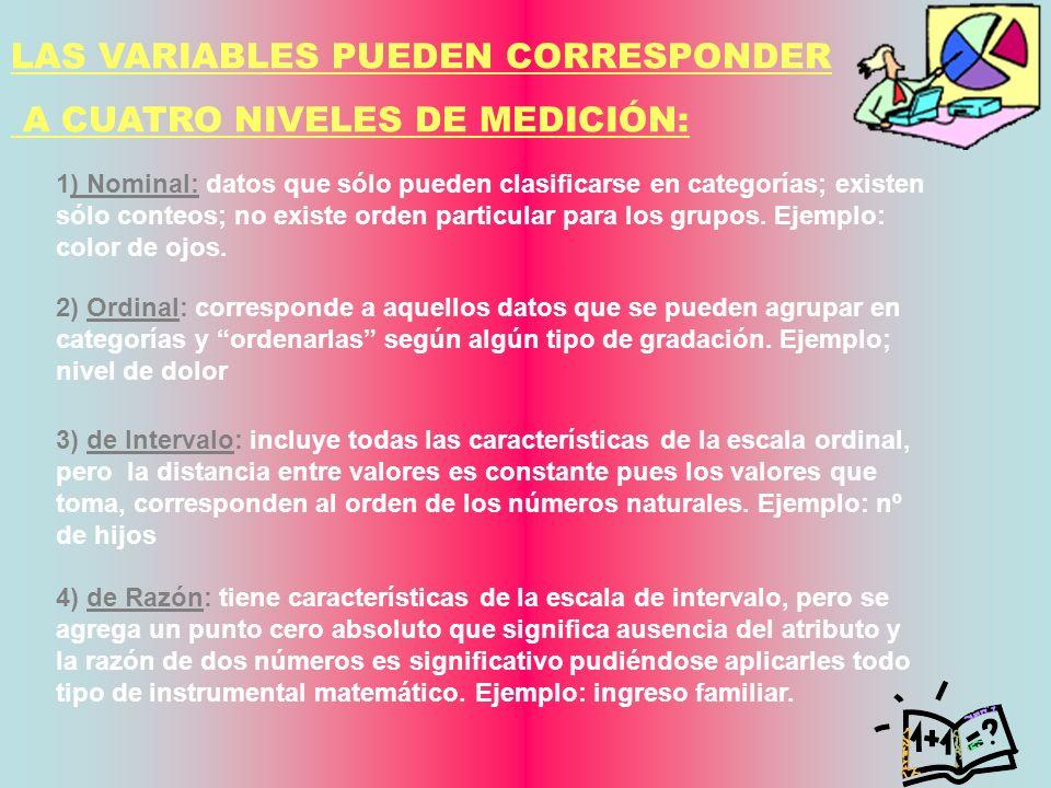 LAS VARIABLES PUEDEN CORRESPONDER A CUATRO NIVELES DE MEDICIÓN: