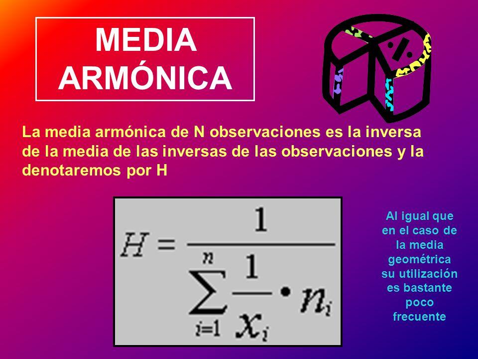 MEDIA ARMÓNICALa media armónica de N observaciones es la inversa de la media de las inversas de las observaciones y la denotaremos por H.