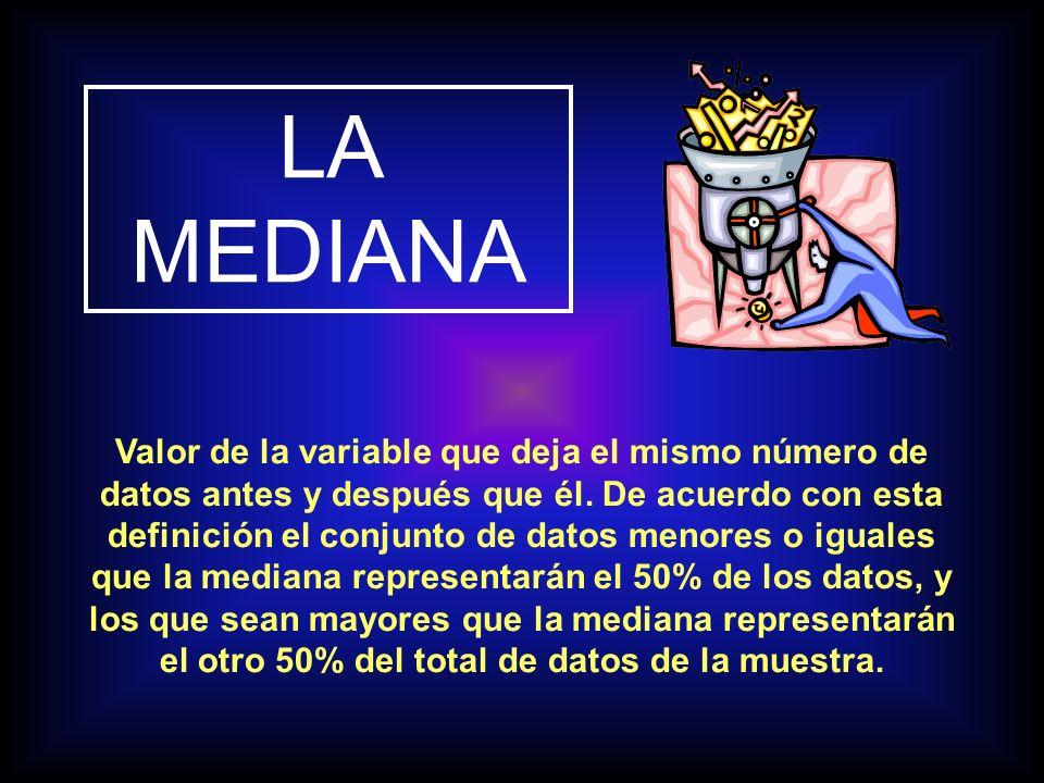 LA MEDIANA