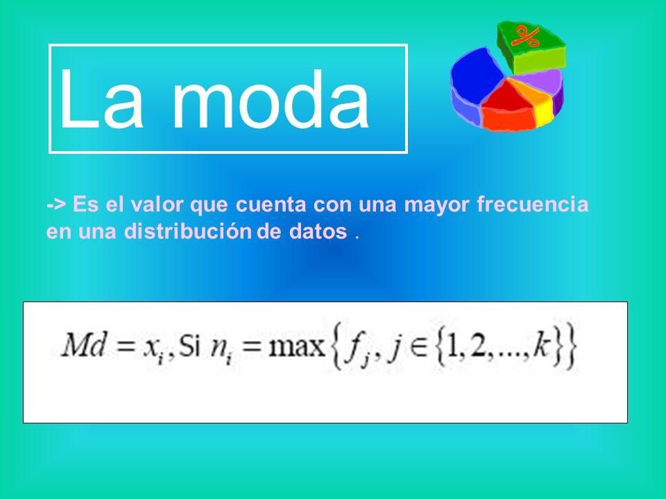 La moda -> Es el valor que cuenta con una mayor frecuencia en una distribución de datos .