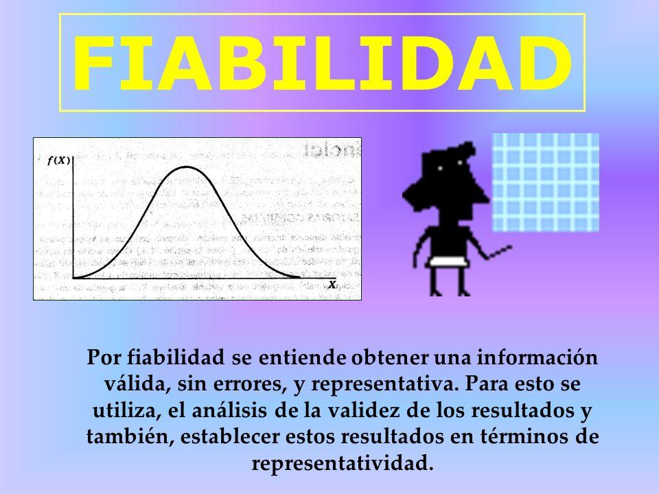 FIABILIDAD