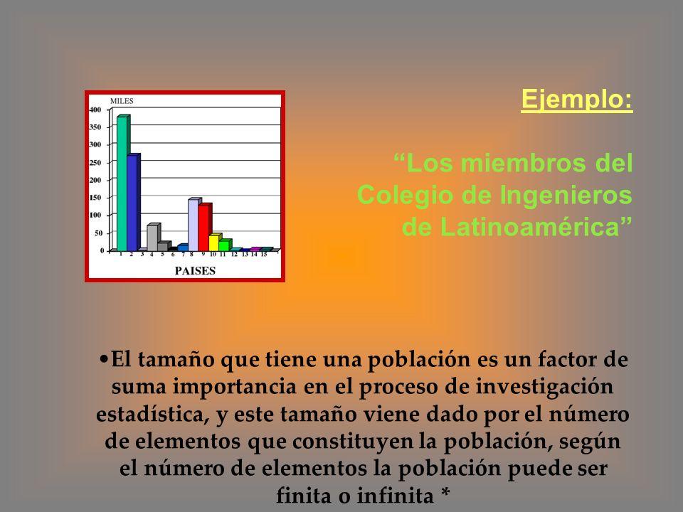 Los miembros del Colegio de Ingenieros de Latinoamérica