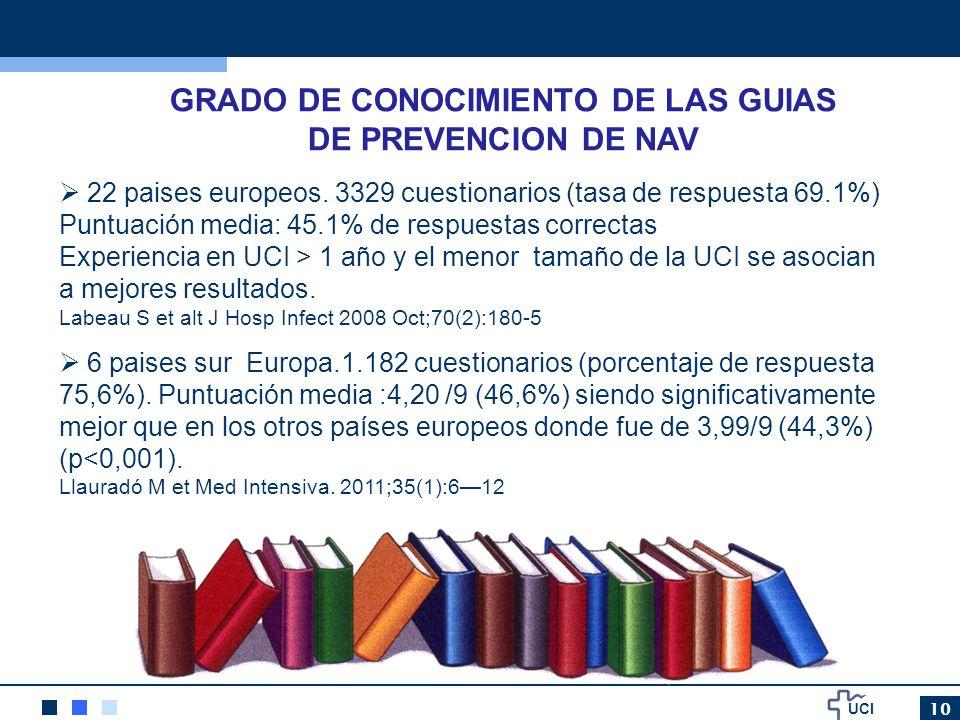 GRADO DE CONOCIMIENTO DE LAS GUIAS DE PREVENCION DE NAV