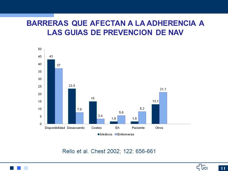 BARRERAS QUE AFECTAN A LA ADHERENCIA A LAS GUIAS DE PREVENCION DE NAV