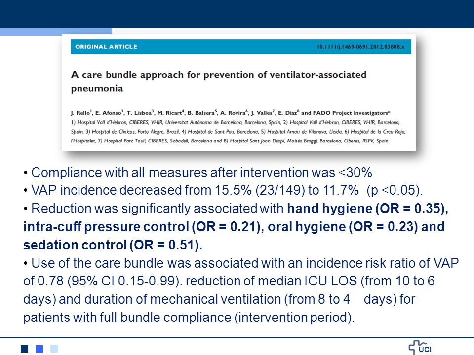 Compliance with all measures after intervention was <30%