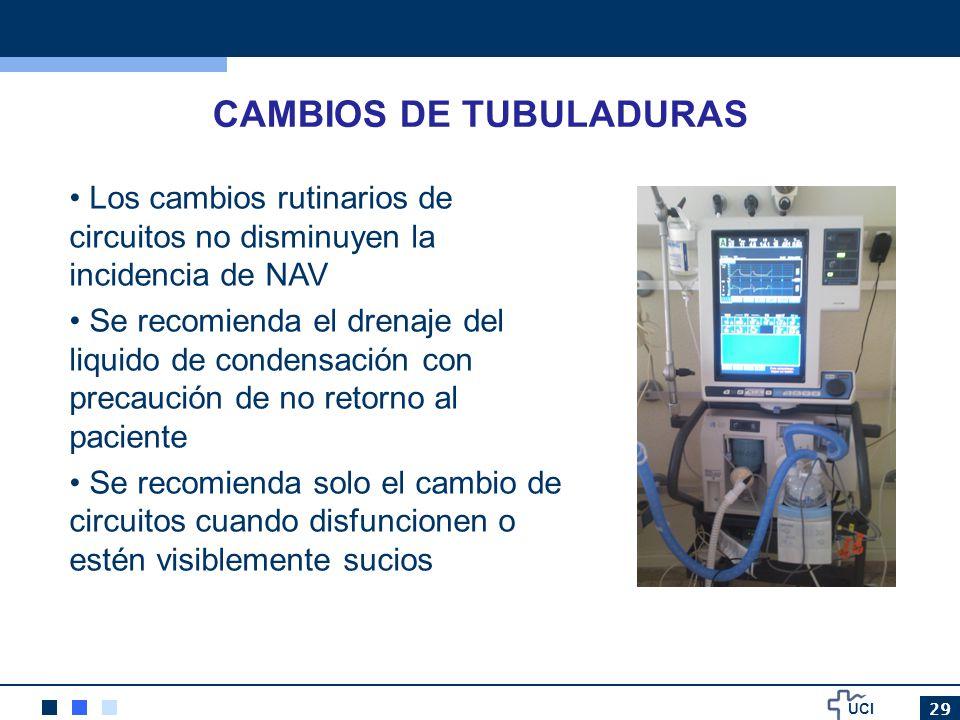 CAMBIOS DE TUBULADURAS