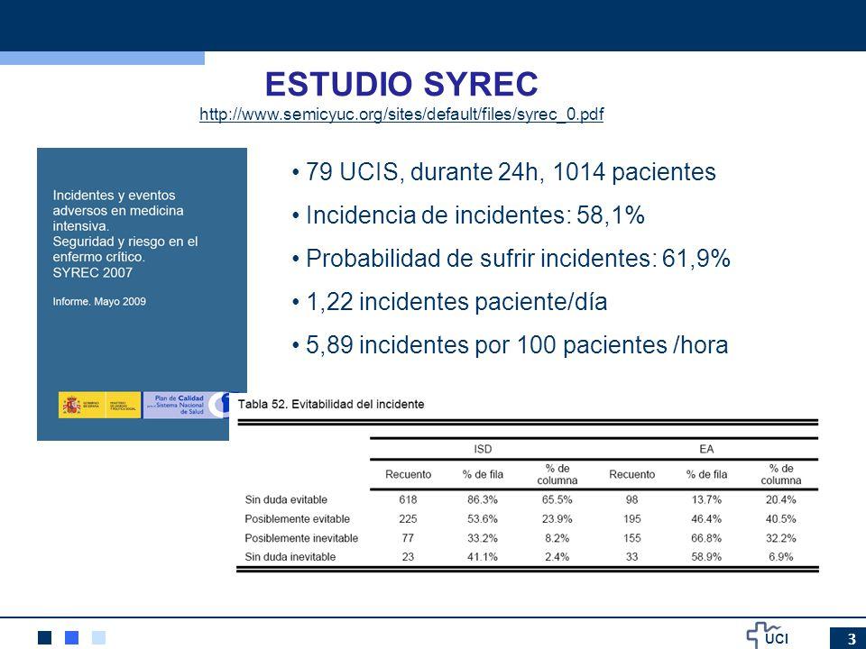 ESTUDIO SYREC 79 UCIS, durante 24h, 1014 pacientes