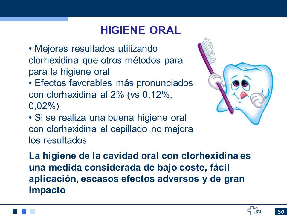 HIGIENE ORAL Mejores resultados utilizando clorhexidina que otros métodos para para la higiene oral.