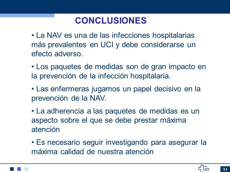 CONCLUSIONES La NAV es una de las infecciones hospitalarias más prevalentes en UCI y debe considerarse un efecto adverso.