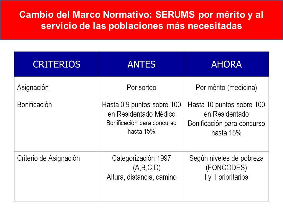 Cambio del Marco Normativo: SERUMS por mérito y al servicio de las poblaciones más necesitadas