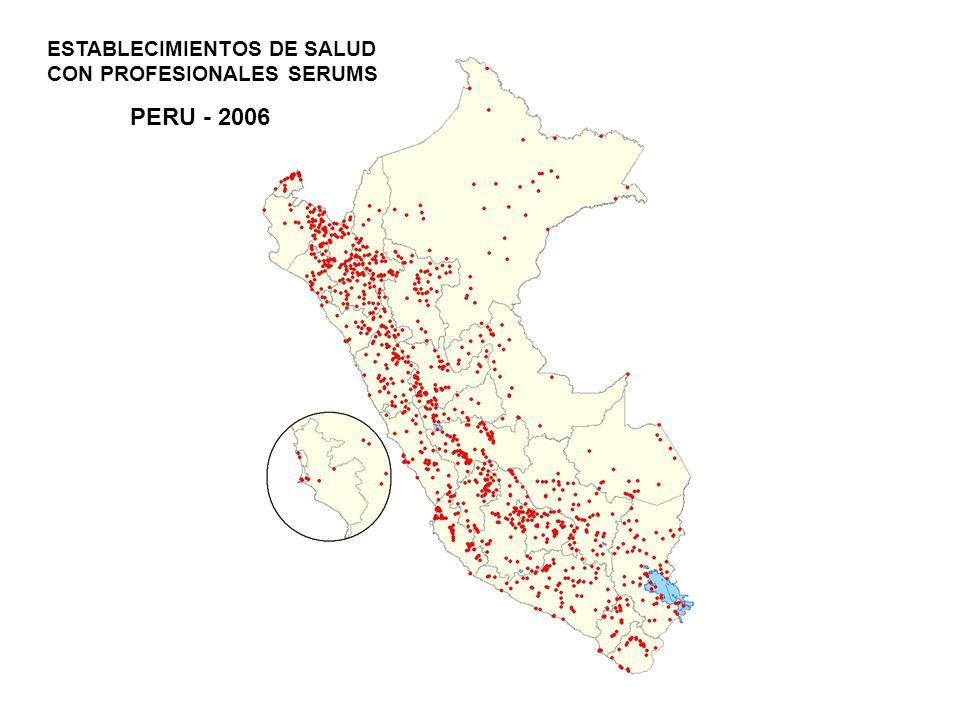 ESTABLECIMIENTOS DE SALUD CON PROFESIONALES SERUMS