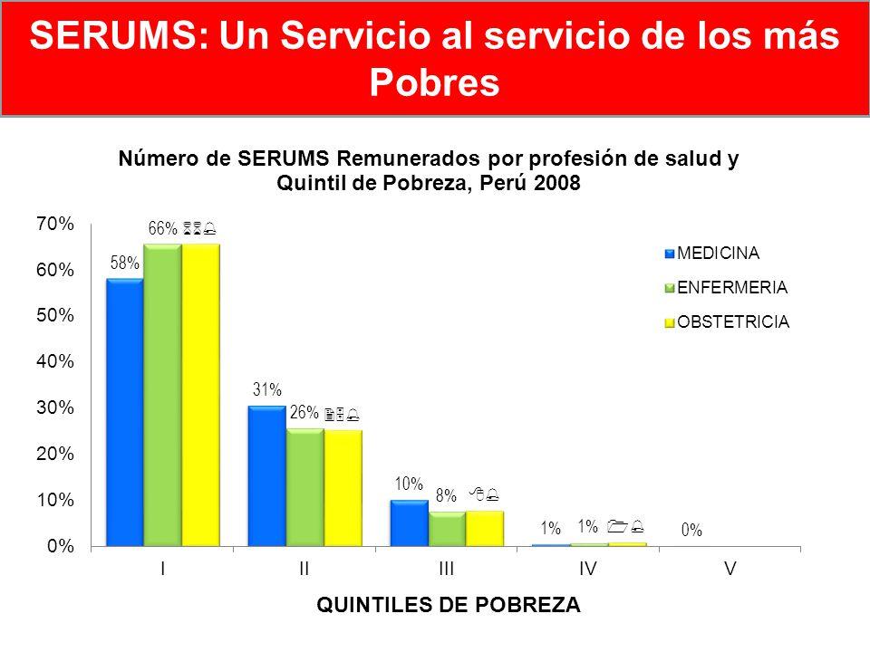 SERUMS: Un Servicio al servicio de los más Pobres