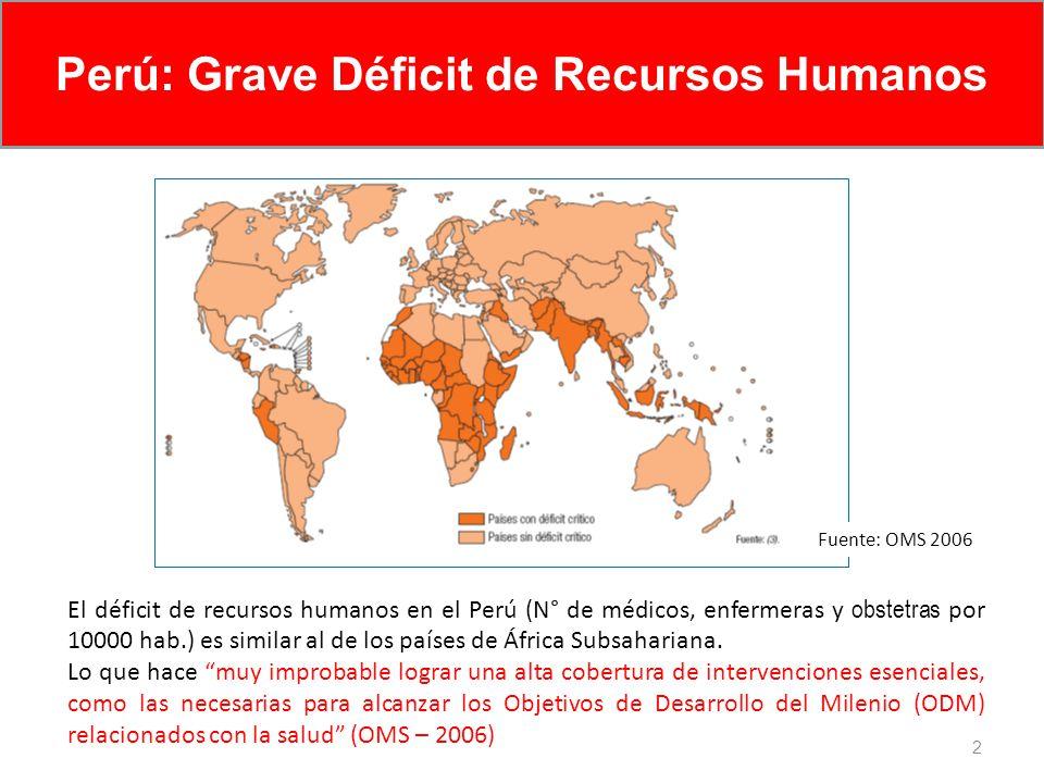 Perú: Grave Déficit de Recursos Humanos