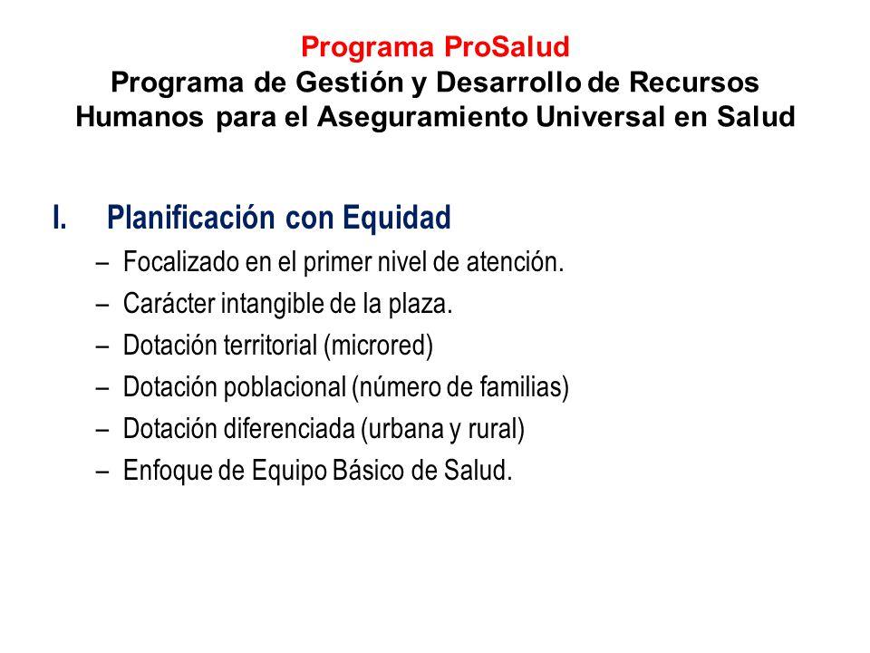 Planificación con Equidad