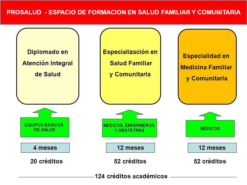PROSALUD - ESPACIO DE FORMACION EN SALUD FAMILIAR Y COMUNITARIA