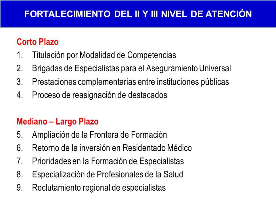 FORTALECIMIENTO DEL II Y III NIVEL DE ATENCIÓN