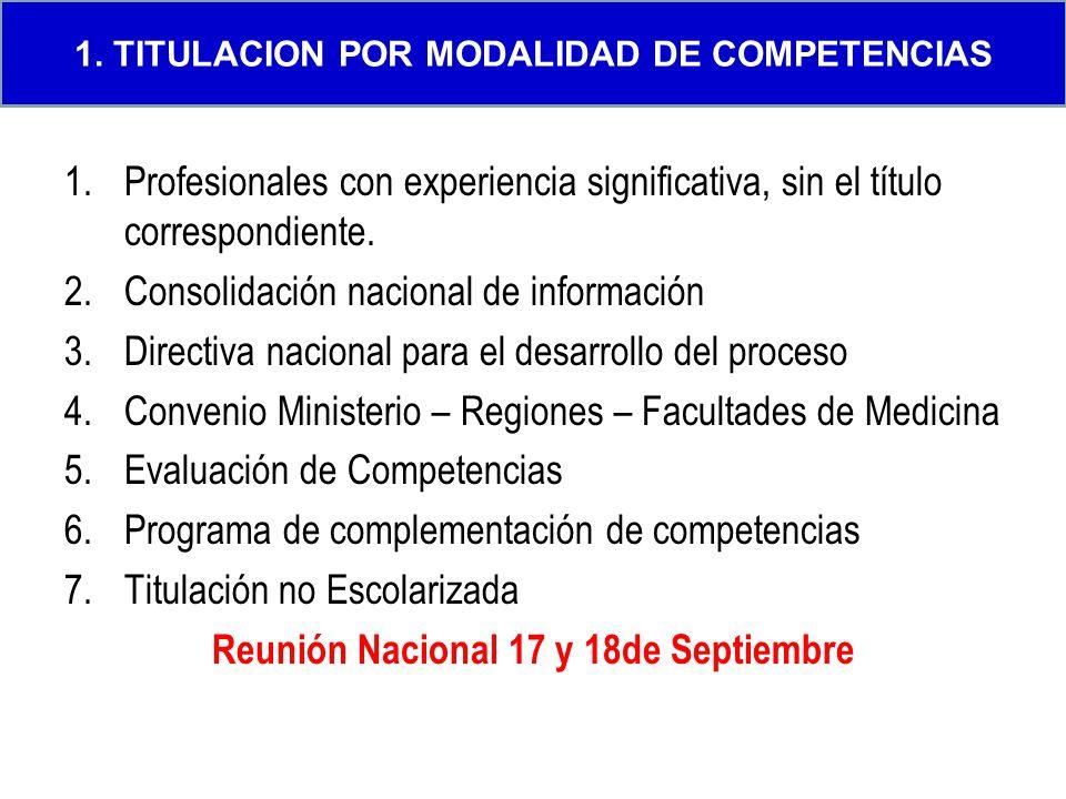Reunión Nacional 17 y 18de Septiembre