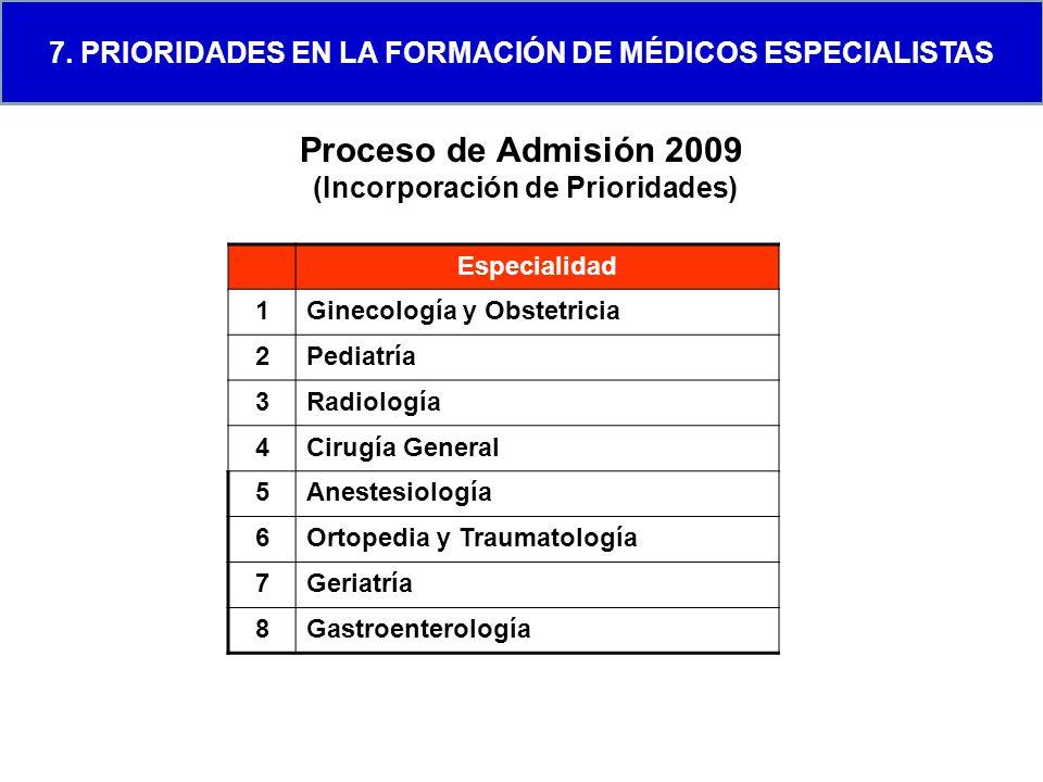 Proceso de Admisión 2009 (Incorporación de Prioridades)