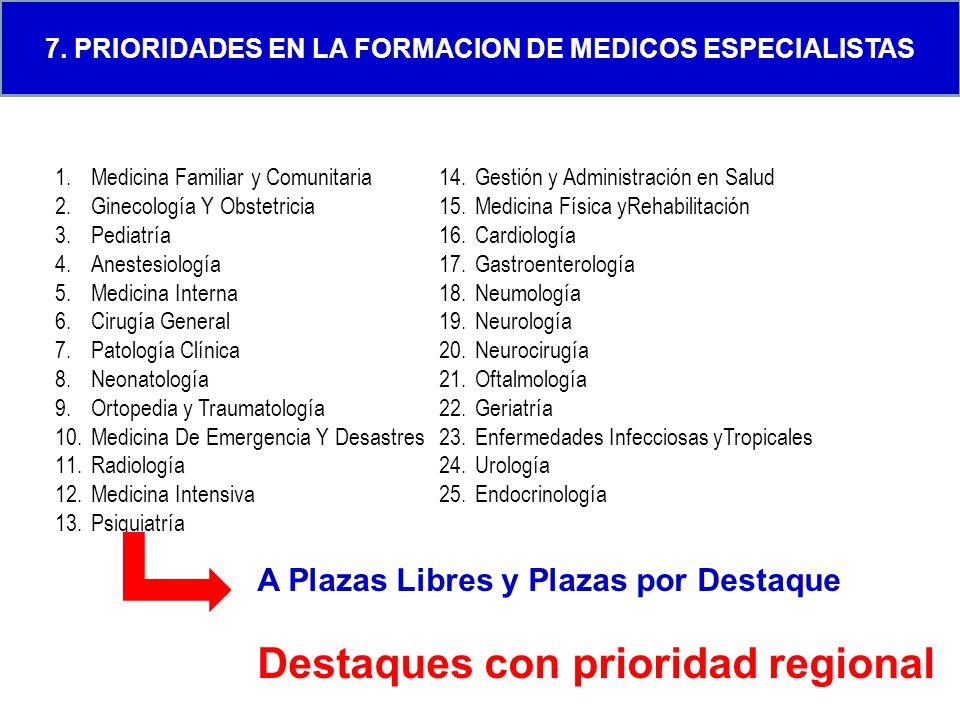 7. PRIORIDADES EN LA FORMACION DE MEDICOS ESPECIALISTAS