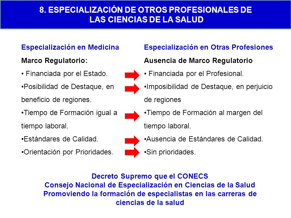 8. Especialización de otros profesionales de las ciencias de la Salud