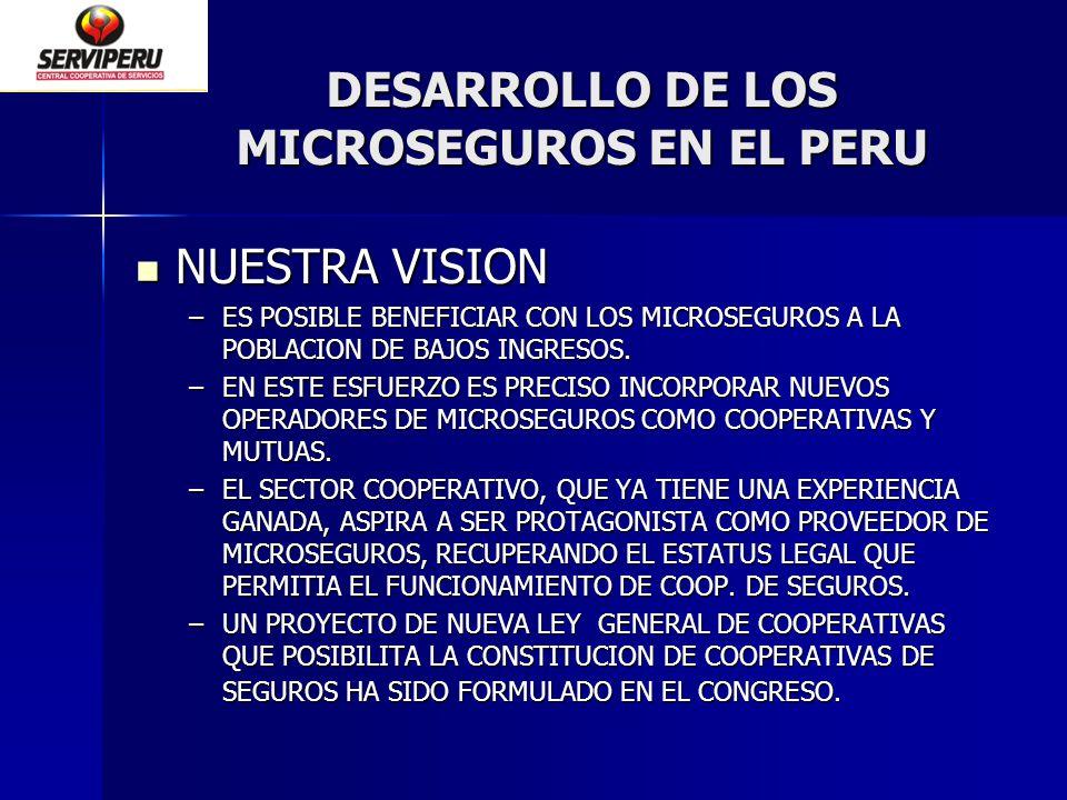 DESARROLLO DE LOS MICROSEGUROS EN EL PERU